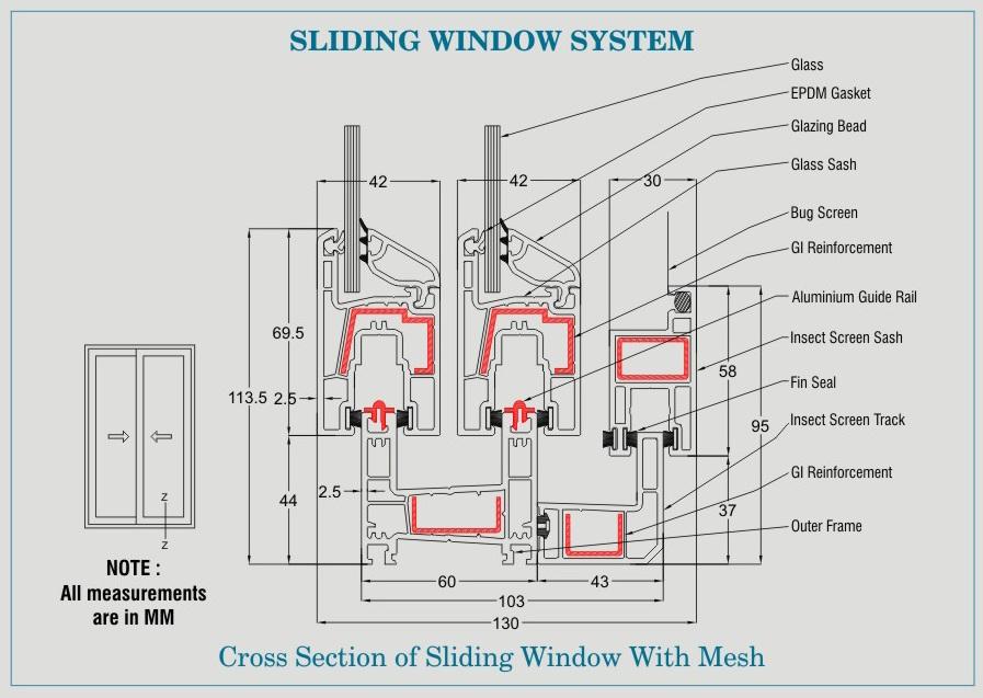 Pvc Window Section : Torfenster